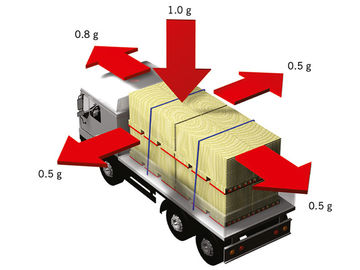 Acceleration forces in trucks