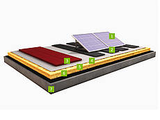 Construction Graphic Regupol® resist solar on flat roofs